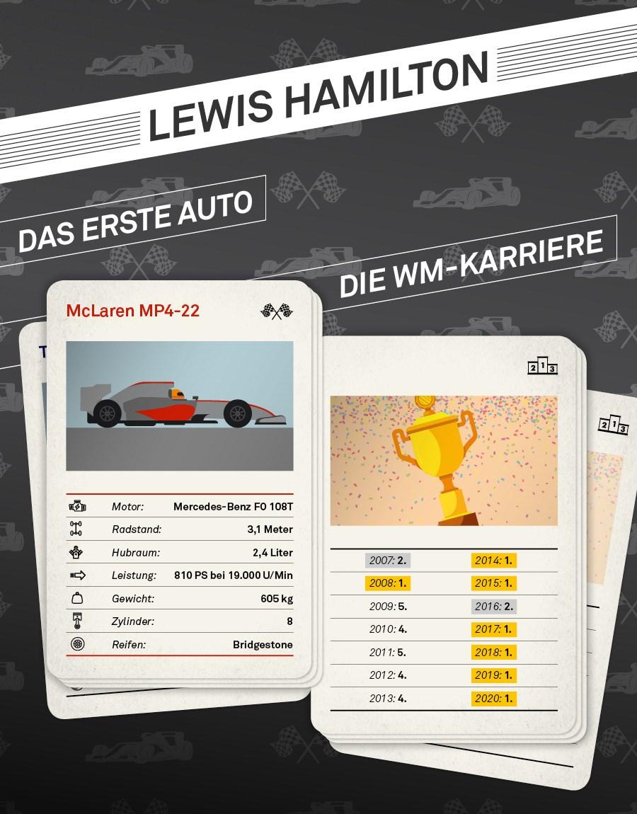 Infografik vom ersten Auto von Lewis Hamilton